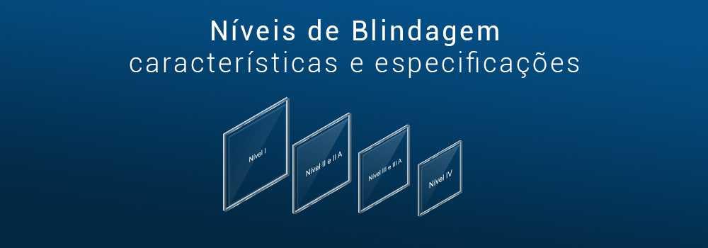 Níveis de Blindagem do vidro blindado